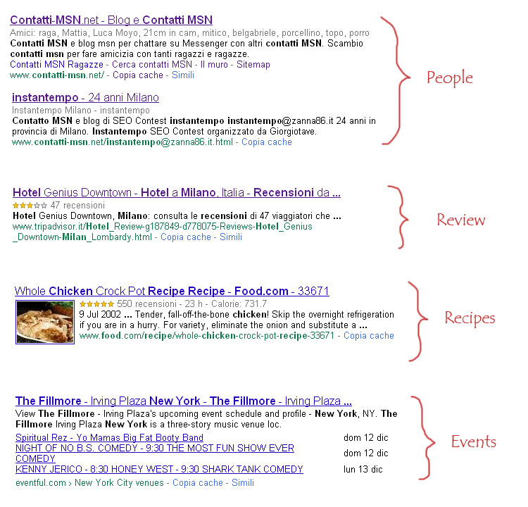 formati rich snippets